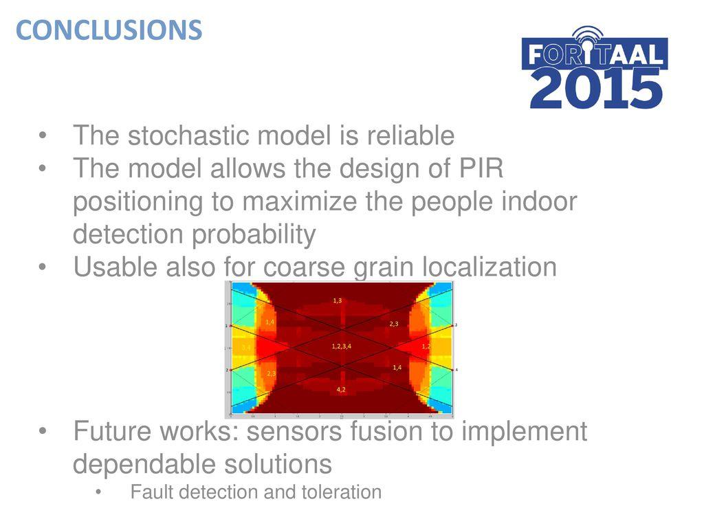 An Improved PIR Sensors Model for Indoor People Activity