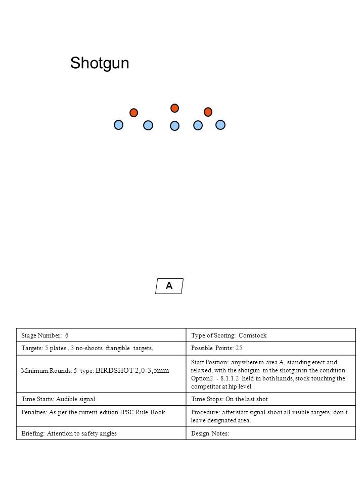Shotgun A Stage Number: 6 Type of Scoring: Comstock