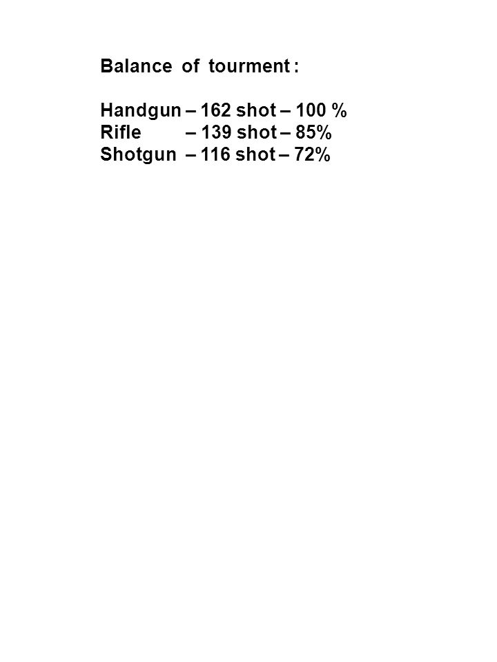 Balance of tourment : Handgun – 162 shot – 100 % Rifle – 139 shot – 85% Shotgun – 116 shot – 72%