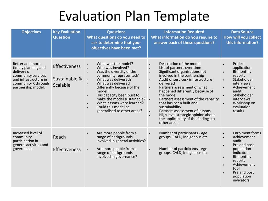 program assessment planning and evaluation in The program manager's guide to evaluation is a handbook provided by the administration for children and families with detailed answers to nine big questions regarding program evaluation program planning and evaluation is a website created by the university of arizona.