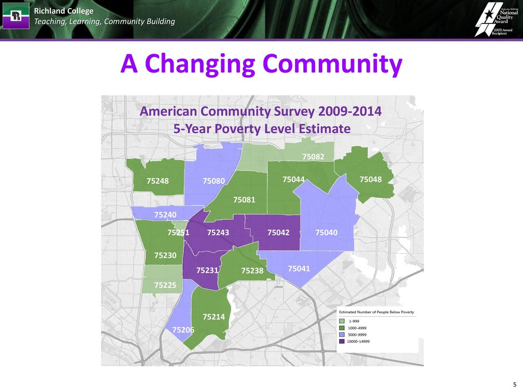 Dr Kathryn K Eggleston President Richland College Ppt Download