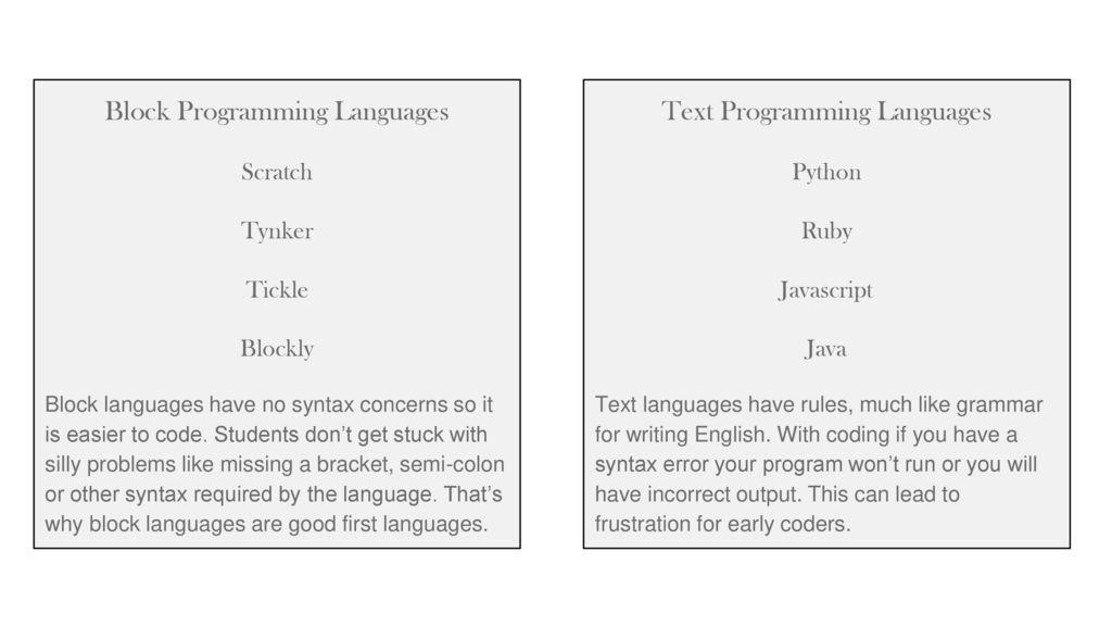 Coding Workshop Patty Hicks Still Middle School - ppt download