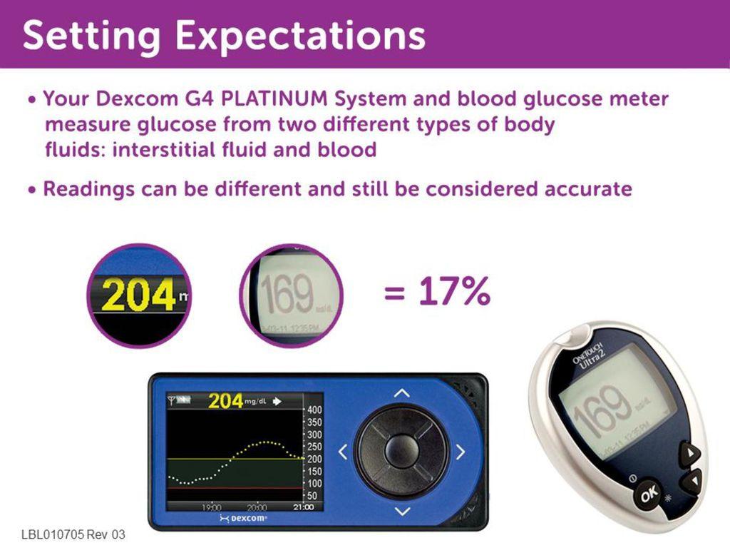 The Dexcom G4 Platinum Continuous Glucose Monitoring System Is
