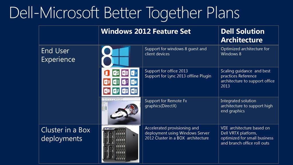 9/12/2018 7:31 PM WCA-B293 Windows Server 2012 Desktop