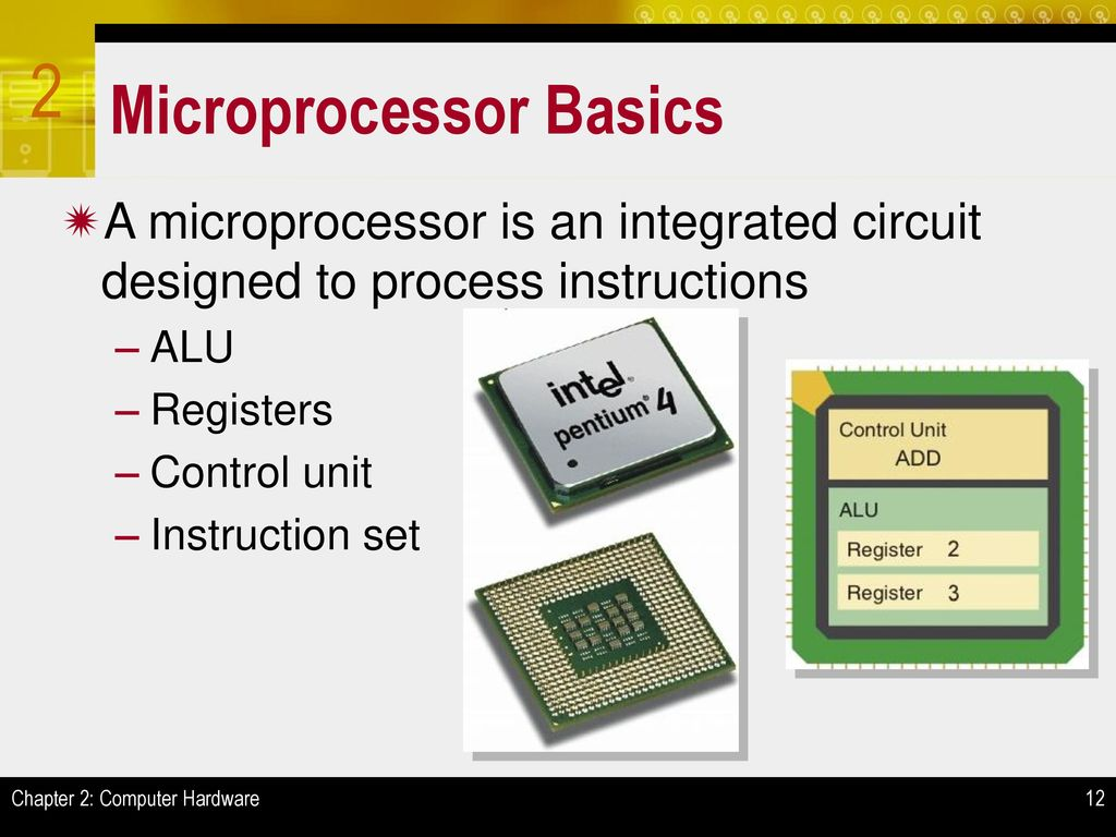 Chapter 2 Computer Hardware Ppt Download