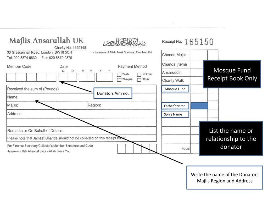 Majlis Ansarullah UK Qiadat Maal - ppt download