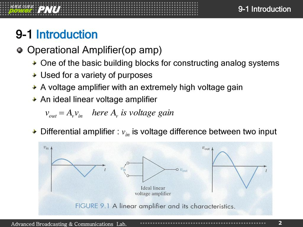 Microelectronic Circuits Chapter 9 Operational Amplifiers Ppt The Amplifier Used As An A Simple Explanation 1 Introduction Amplifierop Amp