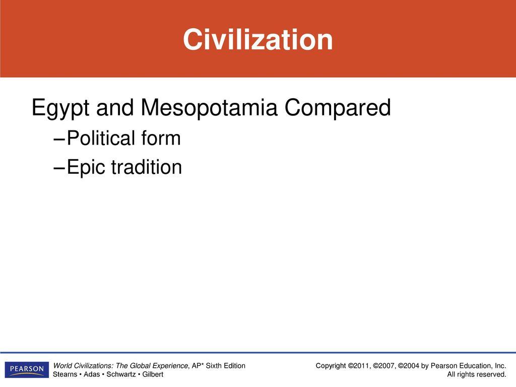 24 Civilization ...