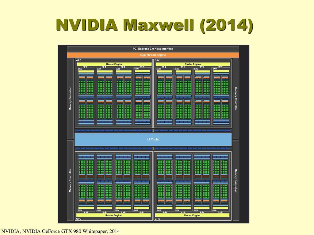 CMSC 611: Advanced Computer Architecture - ppt download