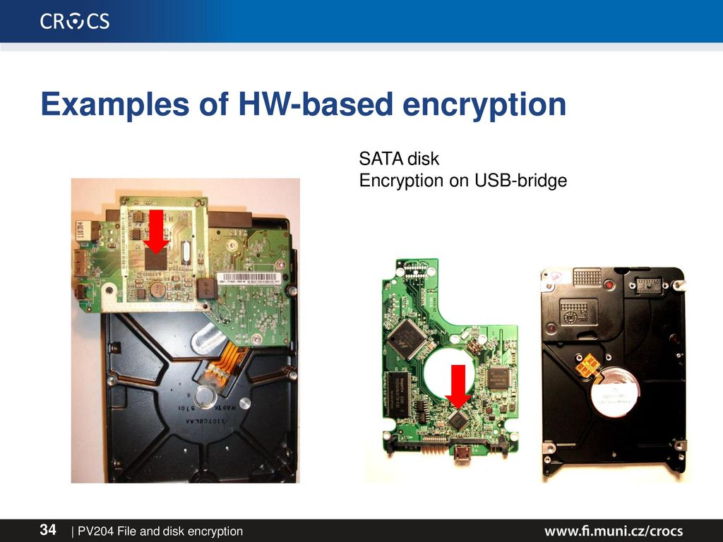 Pv204 Security Technologies Ppt Download Sas Sata Controller With Encryption Examples Of Hw Based