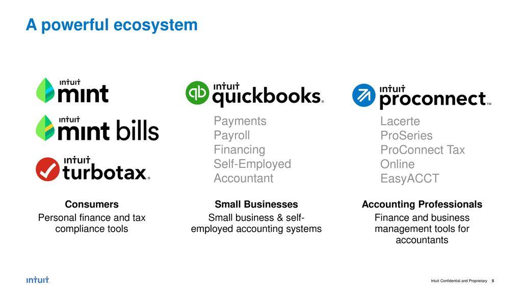 Intuit's QuickBooks Financing Journey - ppt download