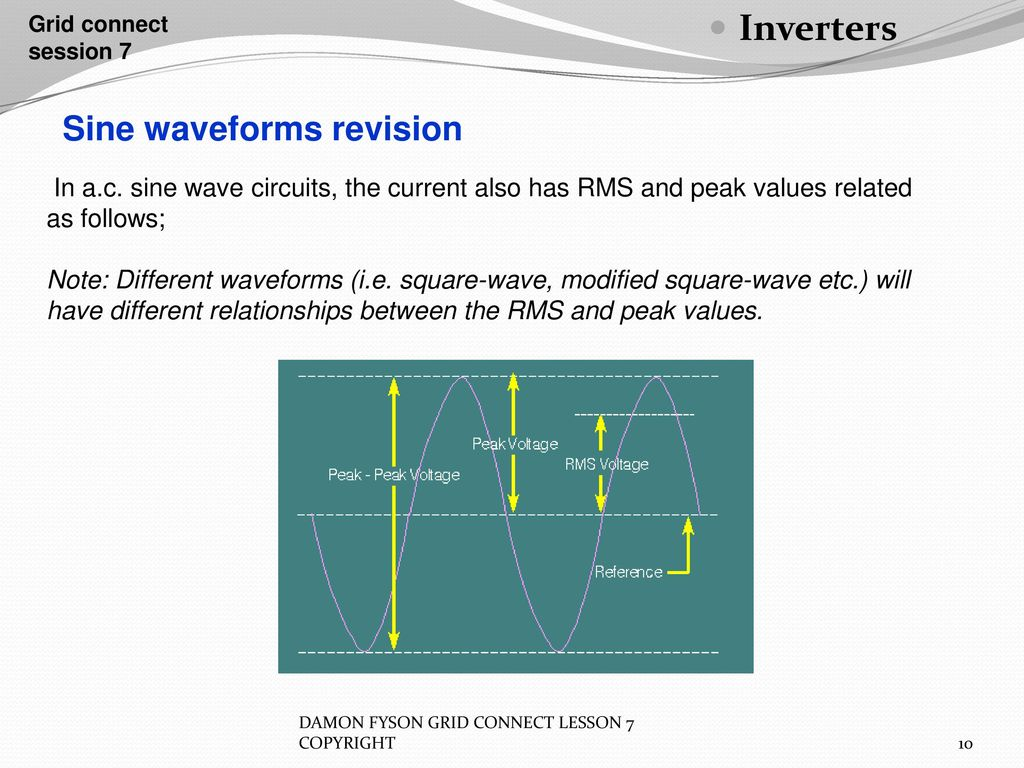 Inverters Grid Connect Session 7 Ppt Download Sine Wave Square And Modified Diagram Waveforms Revision