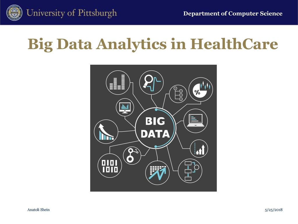 Knowledge Discovery From Massive Healthcare Claims Data - ppt download