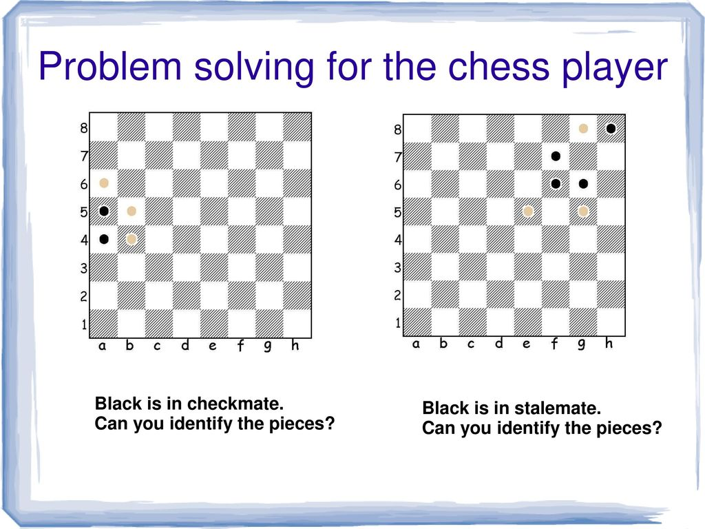 Explore Chess Related Activities Suitable For Classroom Use Ppt Checkmate Diagram Puzzle From The Problem Solving Player