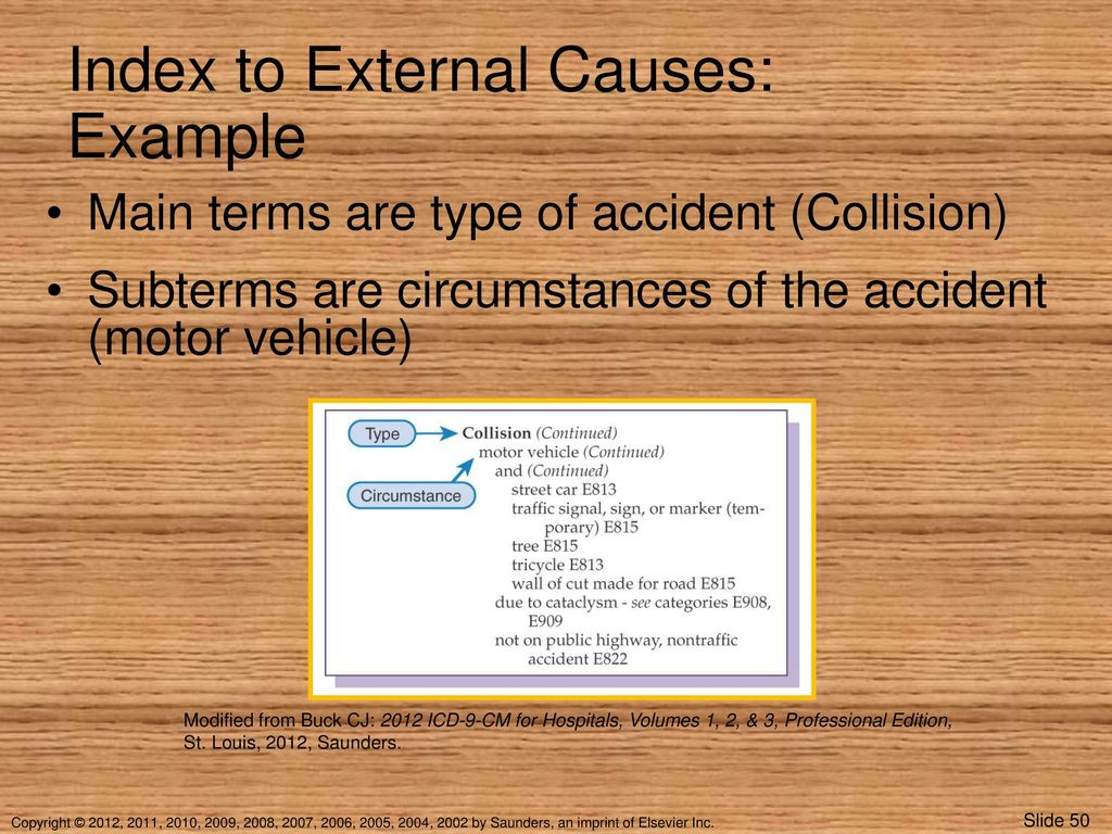 Icd 9 Code For Motor Vehicle Accident Impremedia Net