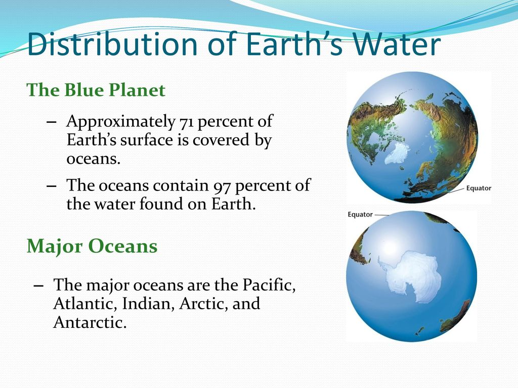 Distribution Of Earths Water