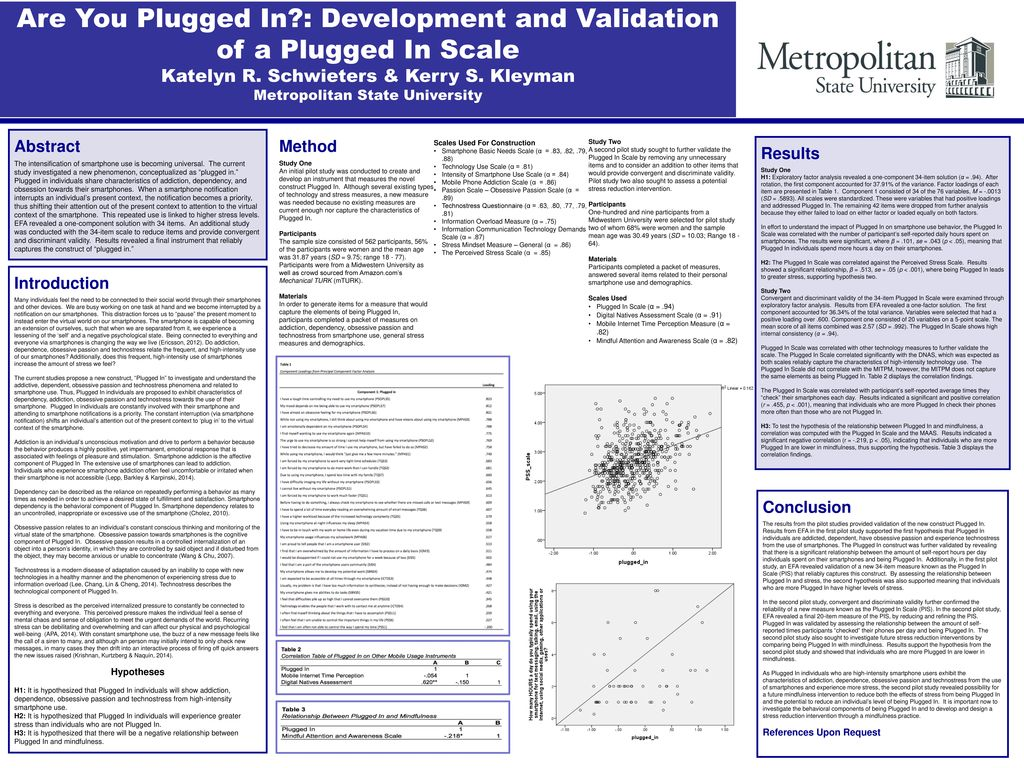 Are You Plugged In Development And Validation Of A Scale