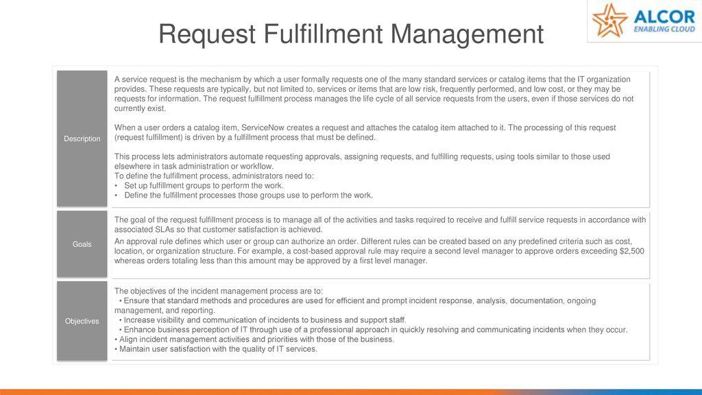 ServiceNow Implementation Workshop Service Catalog & - ppt