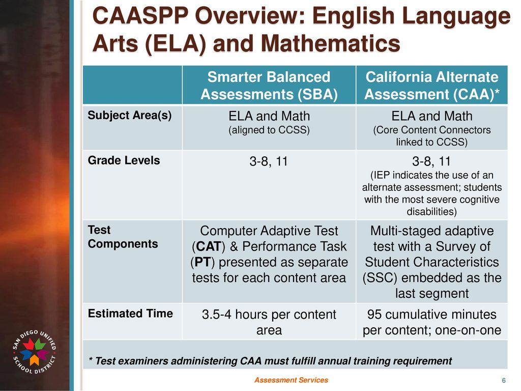 2017 CAASPP Test Administration: Train the Trainer - ppt download