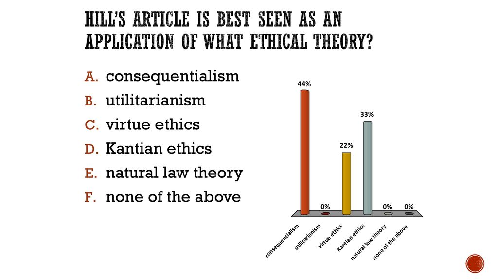 applying kants ethical theory to nursing Kantian approach to business ethics essay  this is where it gets hard, without the balance of motives a manager who is applying the kantian theory will then have a hard time justifying whether the act is morally acceptable or not works cited prakashnan, nirali business ethics mumbai: pragali books pvt, 2007.