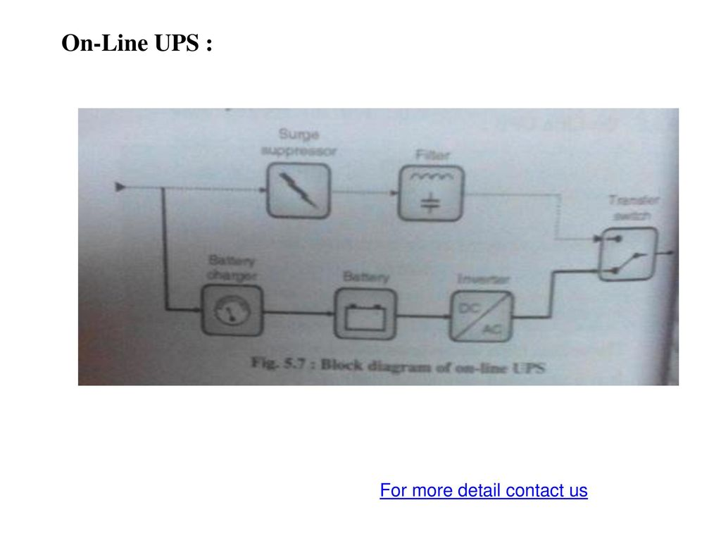 Chapter 5 : Power Supplies Visit for more Learning Resources. - ppt ...