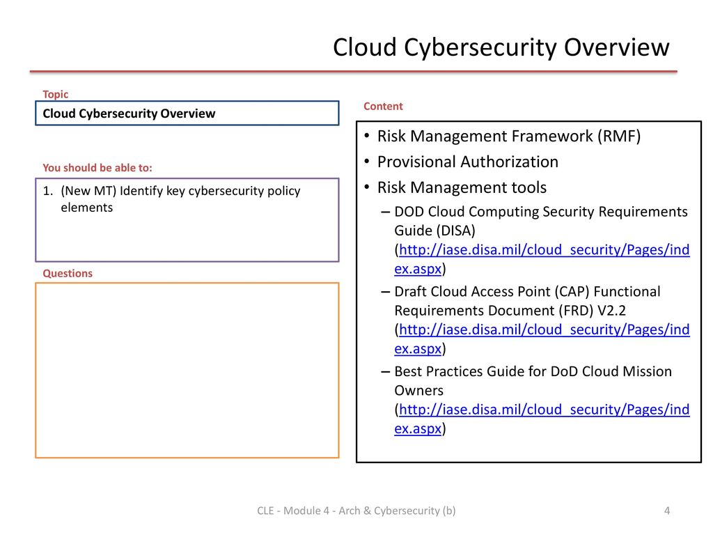 Architecture & Cybersecurity - Module 4 - ppt download