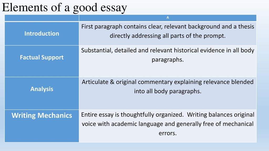 Elements of a good essay - ppt download