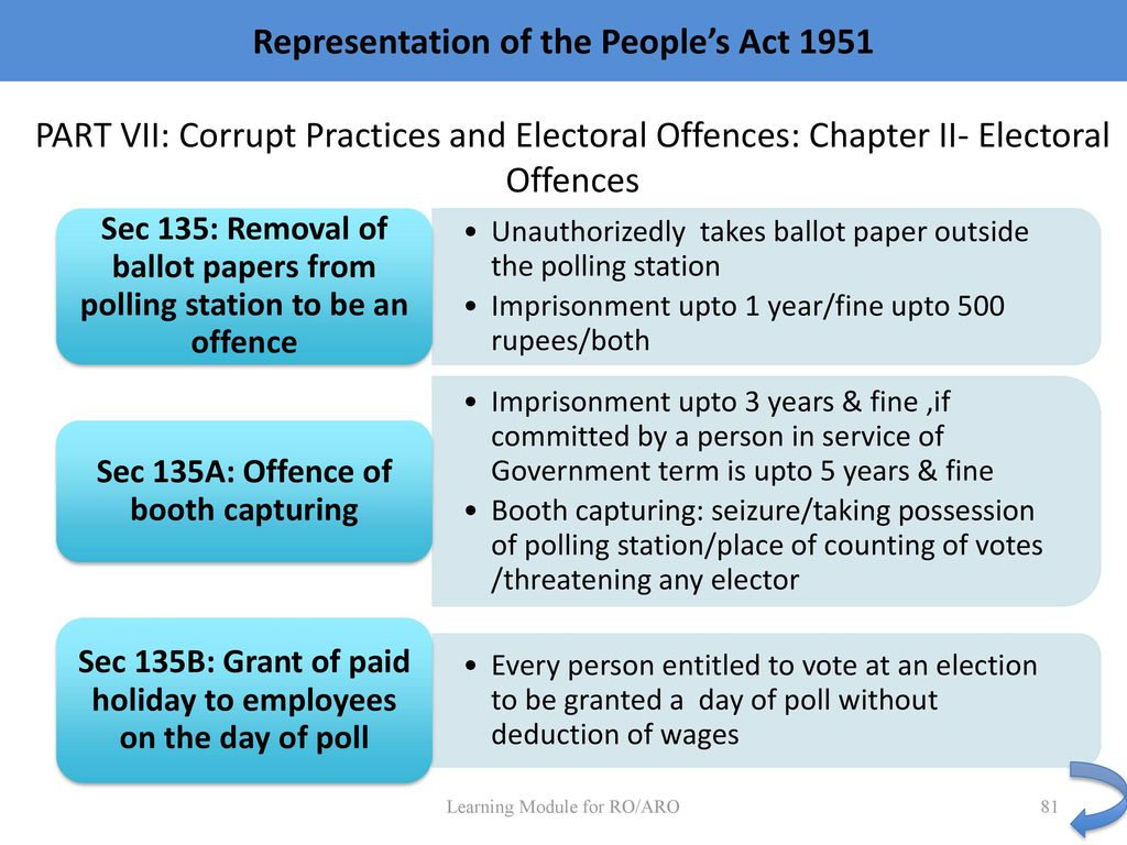 RP Act 1950 and ppt download