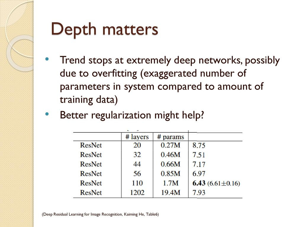 Batch Normalization Accelerating Deep Network Training by Reducing