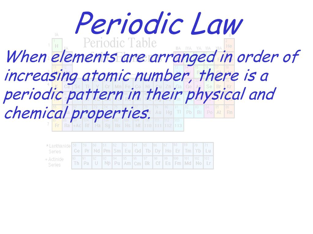 The history of the modern periodic table ppt download 22 periodic law when elements are arranged in order of increasing atomic number there is a periodic pattern in their physical and chemical properties urtaz Choice Image
