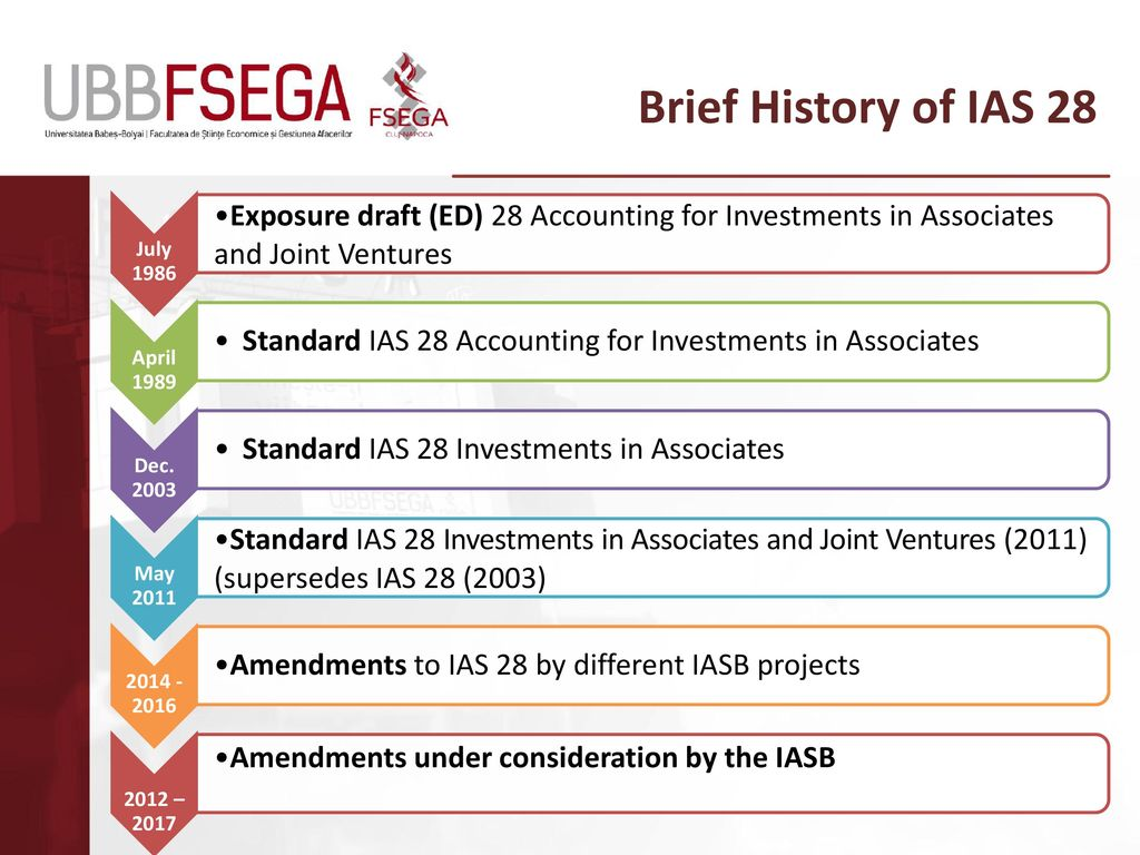 ias 28 investments in associates and joint ventures in business