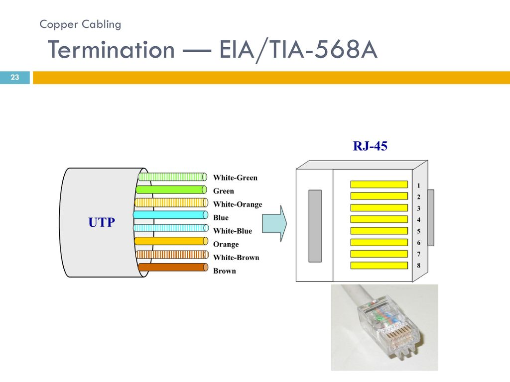 Wiring Diagram Tia 568a B Color Library Both And 568b Schema Are Widely Used For Terminating C Trusted U2022 Eia