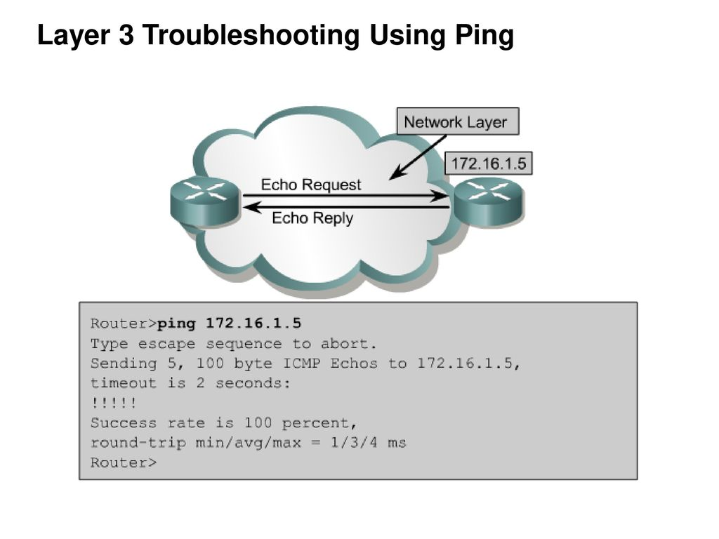 CCNA 2 v3 1 Module 9 Basic Router Troubleshooting - ppt download