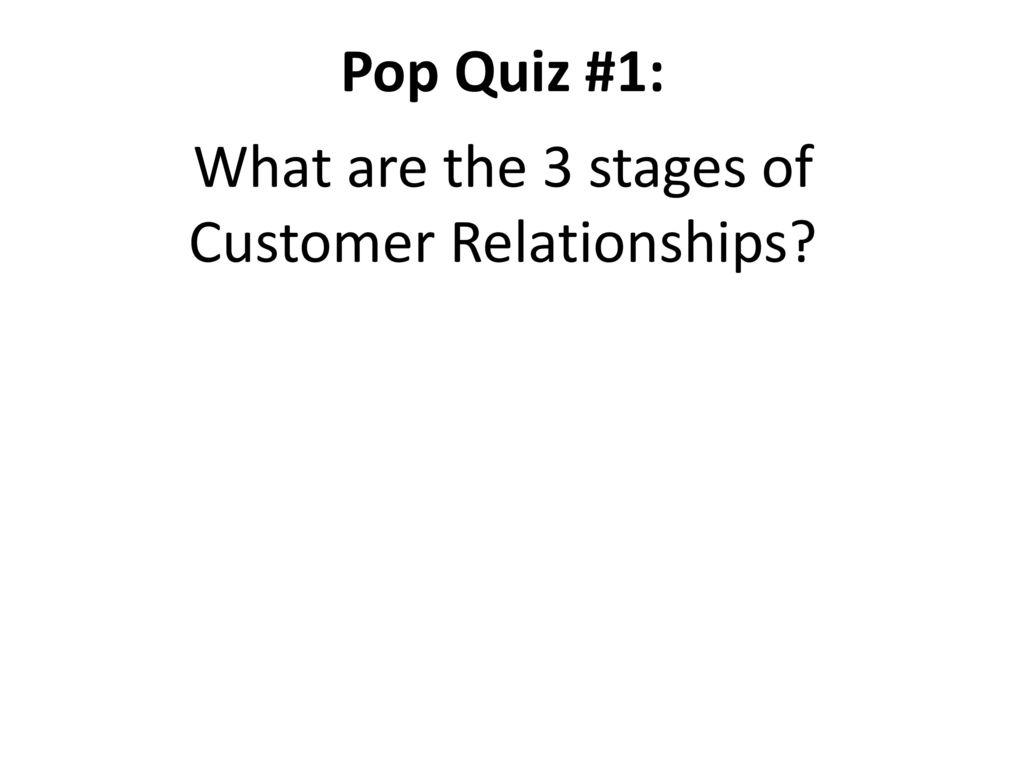 Business Model Canvas Customer Relationships - ppt download