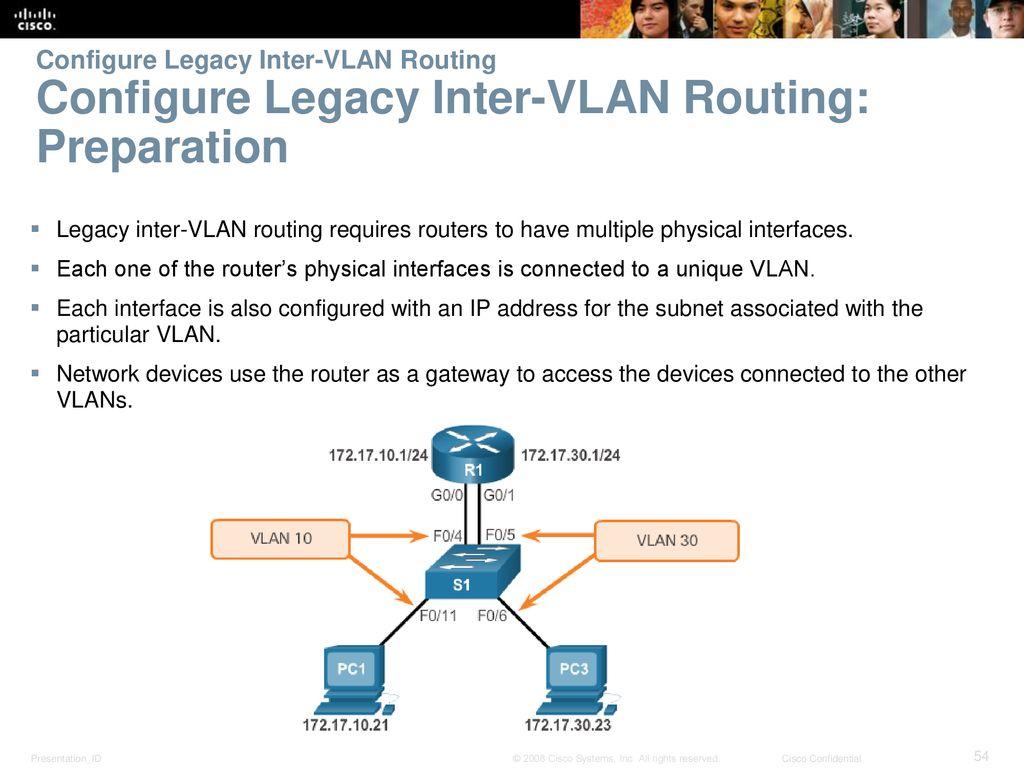 Instructor Materials Chapter 6: VLANs - ppt download