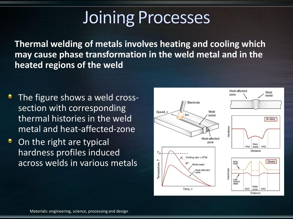 Processing And Properties Ppt Download Welding Phase Diagram Thermal Of Metals Involves Heating Cooling Which May Cause Transformation In The Weld