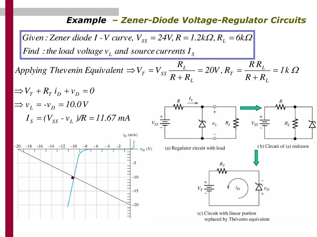 Load Line Analysis Of Complex Circuits With Small Signal Diode Model Zener Voltage Regulator 8 Example