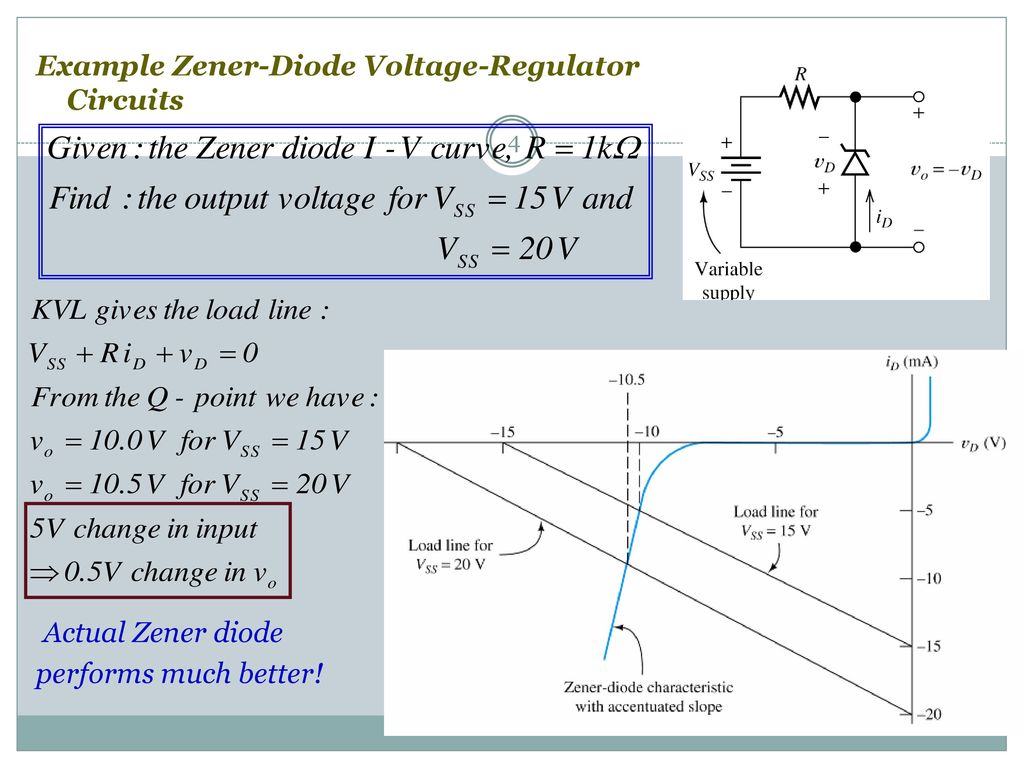 Semiconductor Diode Ppt Download Zener Voltage Regulator Example Circuits