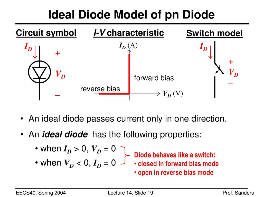 Lecture 14 Outline Midterm 1 Stats The Pn Junction Diode Ppt Circuit Symbols Ideal Model Of