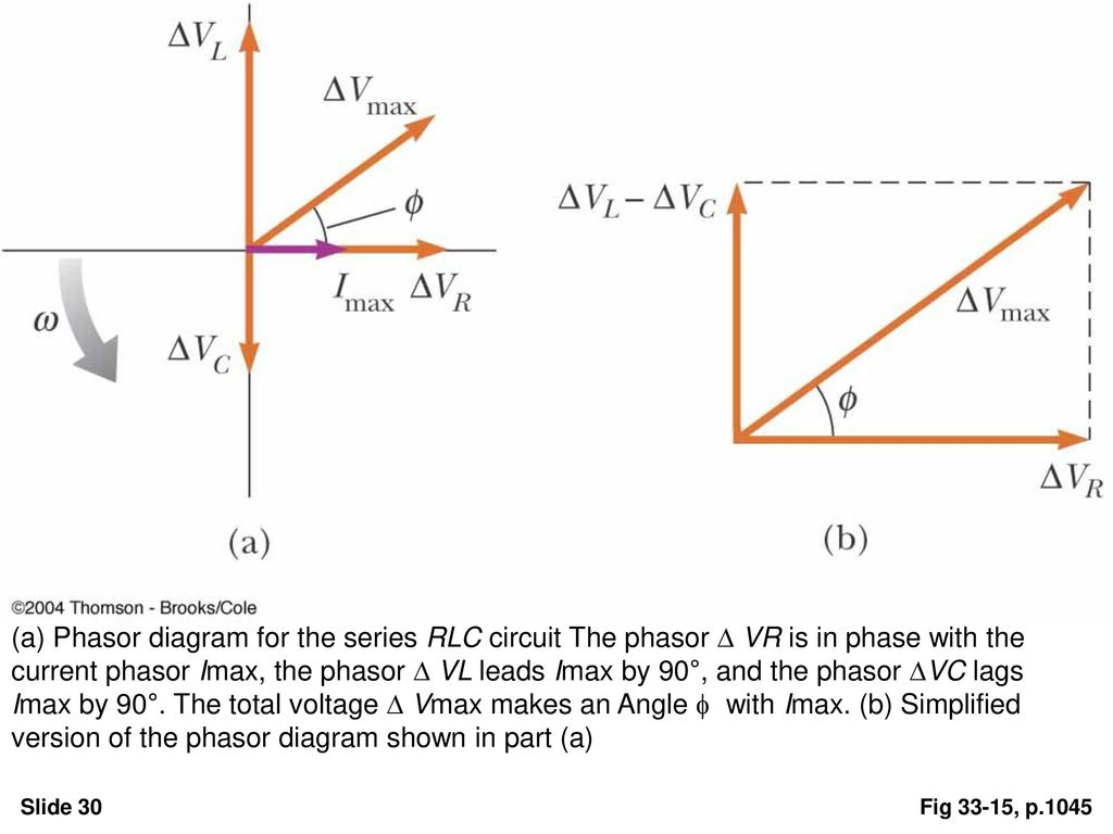 Fig 33 co these large transformers are used to increase the voltage active figure a phasor diagram for the series rlc circuit shown in figure 3313 ccuart Image collections