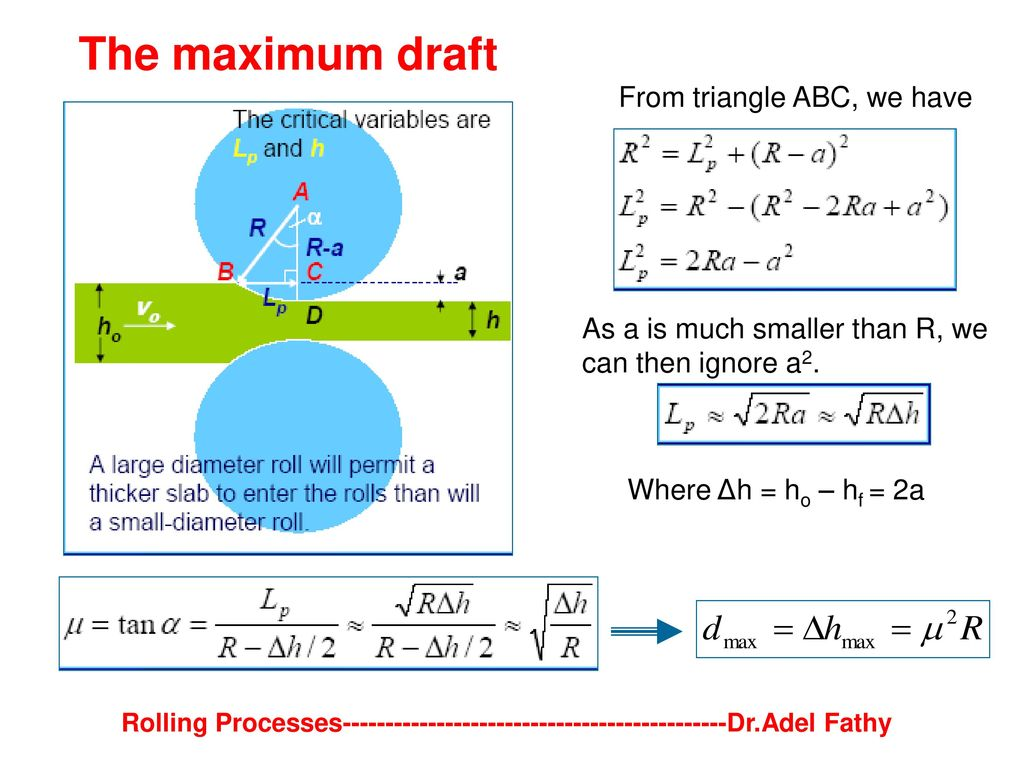Rolling of Metals Rolling Processes Dr Adel Fathy ppt download