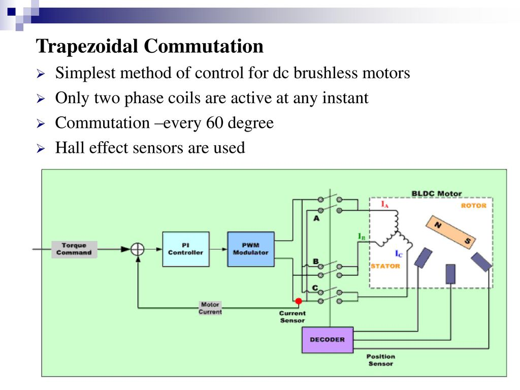 Brushless Motor Commutation Ppt Download Pwm Based Simple Dc Controller Torque Is Lost Electronics 9 Trapezoidal Simplest Method Of Control For