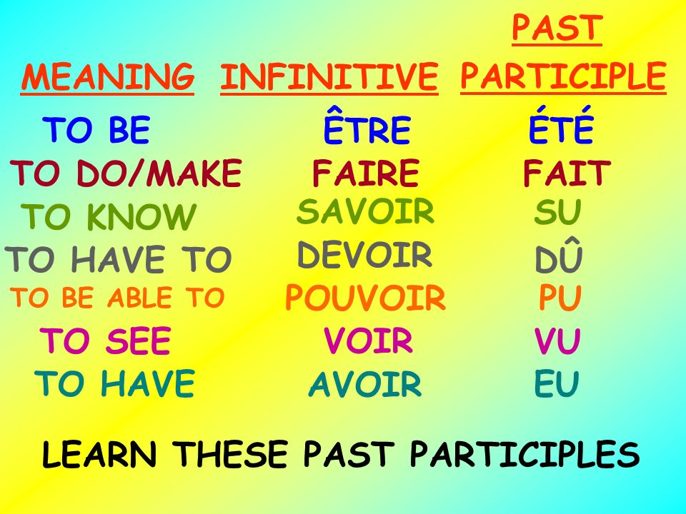 LEARN THESE PAST PARTICIPLES