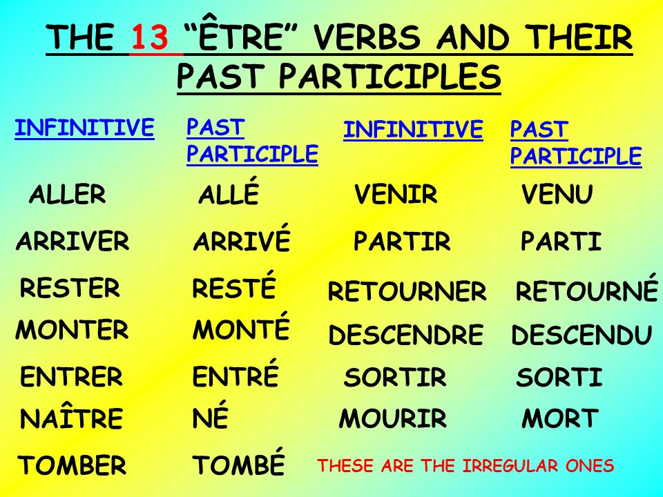 THE 13 ÊTRE VERBS AND THEIR PAST PARTICIPLES