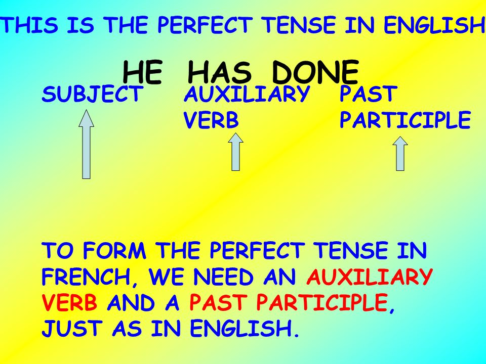 HE HAS DONE THIS IS THE PERFECT TENSE IN ENGLISH SUBJECT