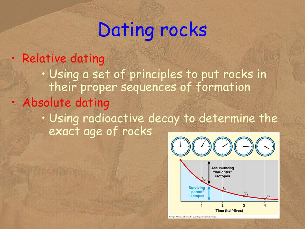 difference relative and absolute dating