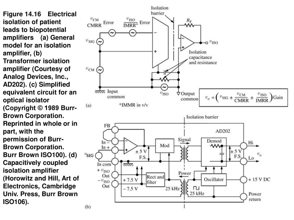 Biomedical Instrumentation Ppt Download Isolation Transformer Schematic Diagram Figure Electrical Of Patient Leads To Biopotential Amplifiers A General Model For An