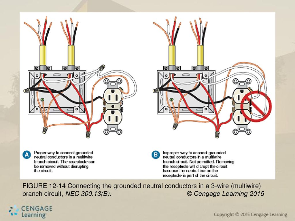 lighting branch circuit and small appliance circuits for kitchenfigure connecting the grounded neutral conductors in a 3 wire (multiwire) branch circuit