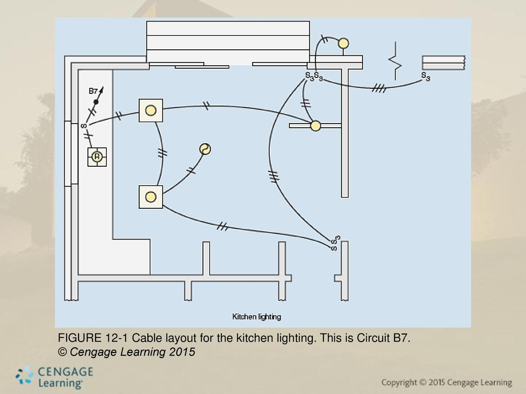 Nec Kitchen Branch Circuits Electrical Work Wiring Diagram Multi Wire Circuit Lighting And Small Appliance For Ppt Download Protection
