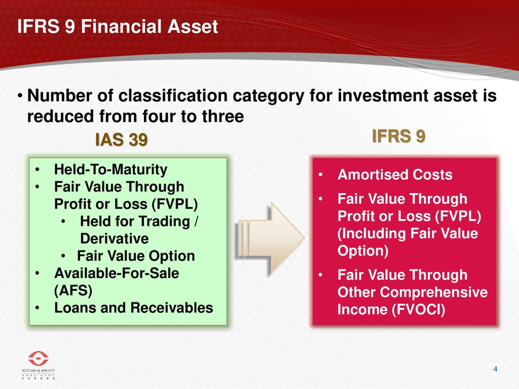 Afs investment ifrs lifschultz investment